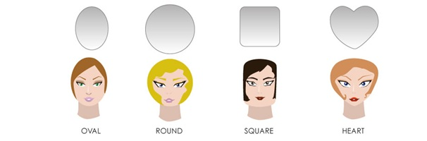 Glasses guide: How to choose the right frames for your face shape ...
