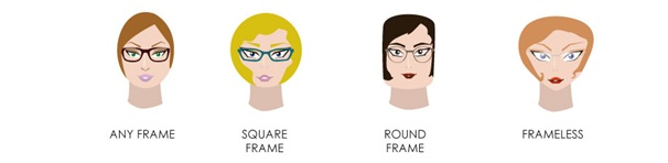 42b92e6e2a1c0 Glasses guide  How to choose the right frames for your face shape ...