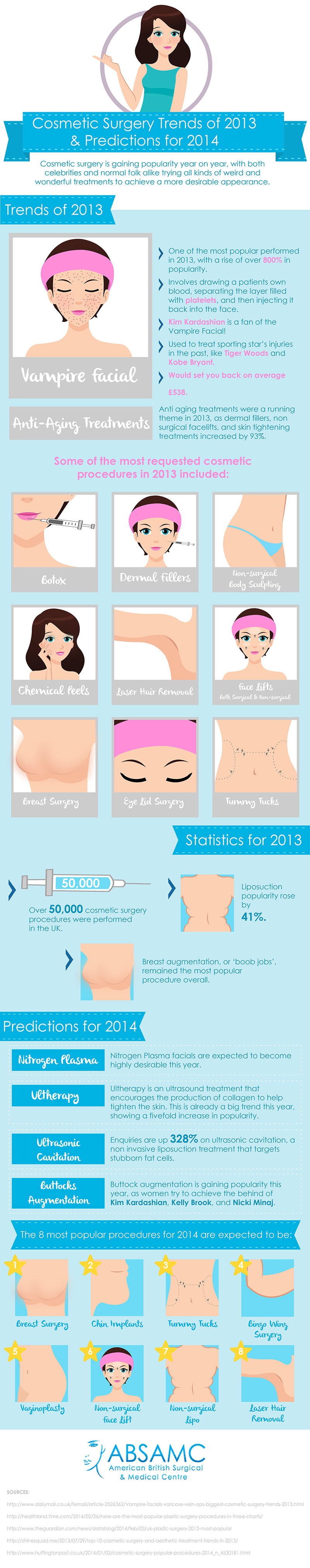 Cosmetic-Surgery-Graphic